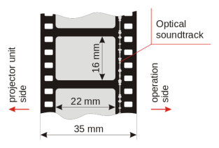 539px-35mm_film_format_with_optical_soundtrack.svg